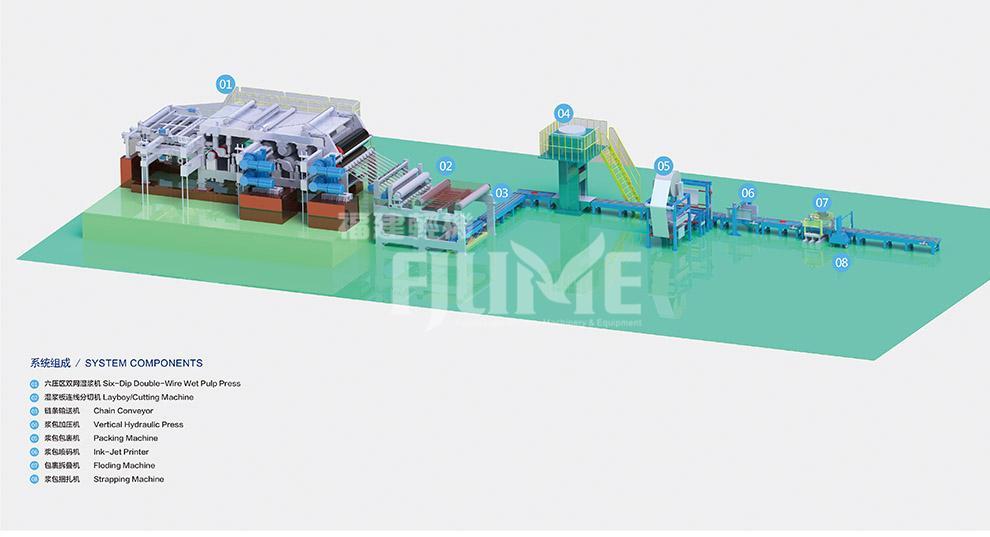 湿浆板制作打包工艺流程.jpg